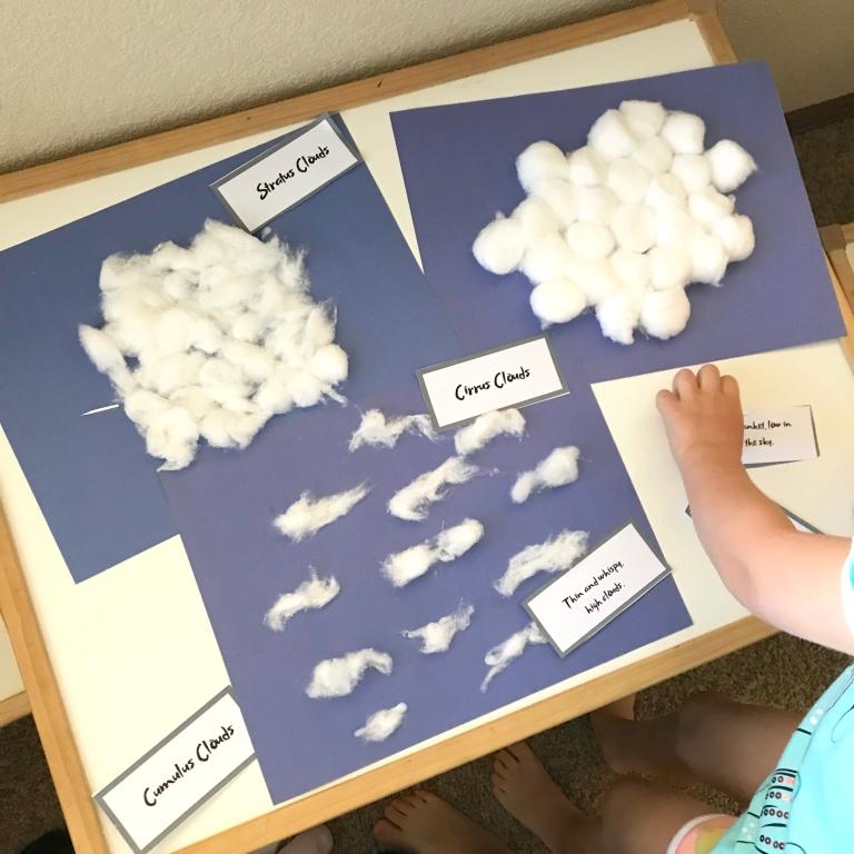 Love at Home Education- Cloud Unit